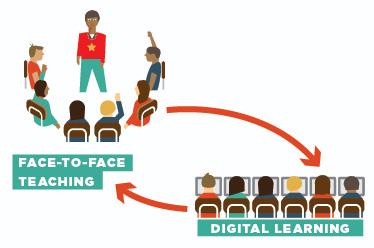 teaching and tech